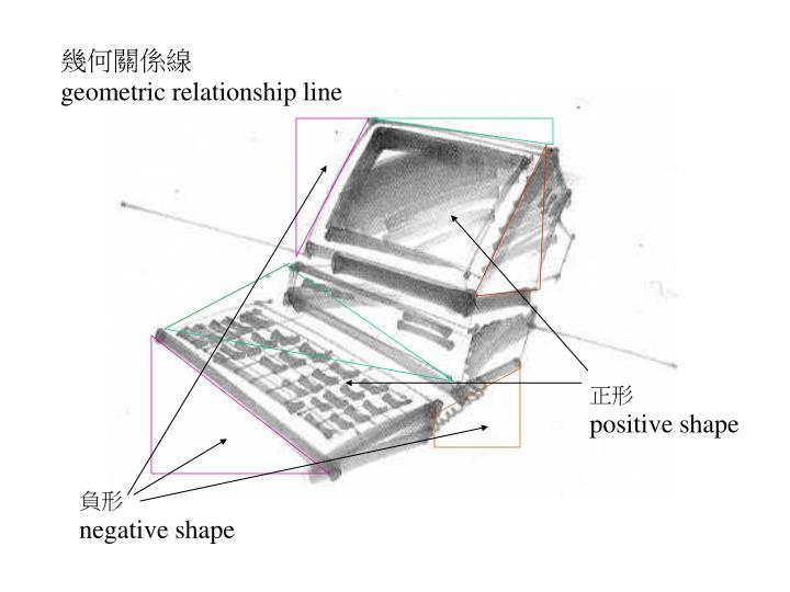 幾何關係線