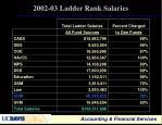 2002 03 ladder rank salaries