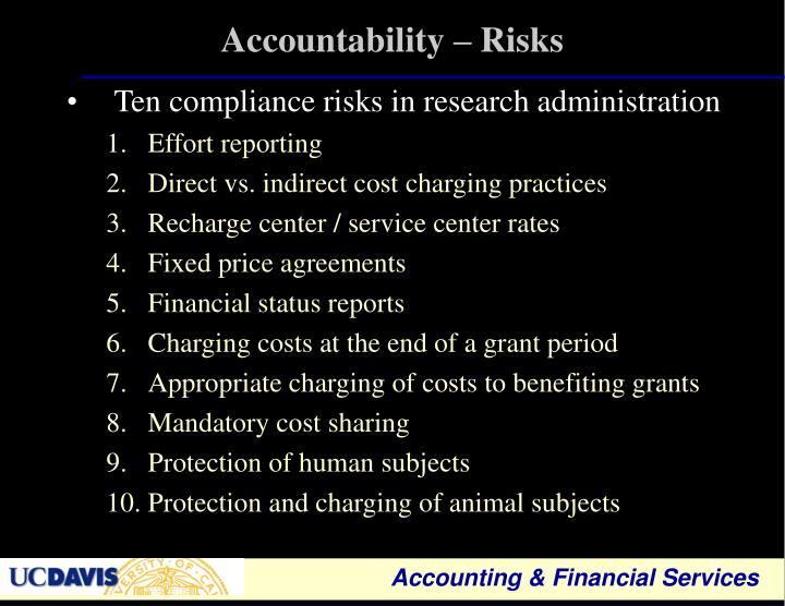 Accountability – Risks