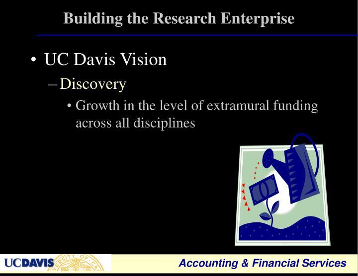 Building the Research Enterprise
