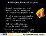building the research enterprise1