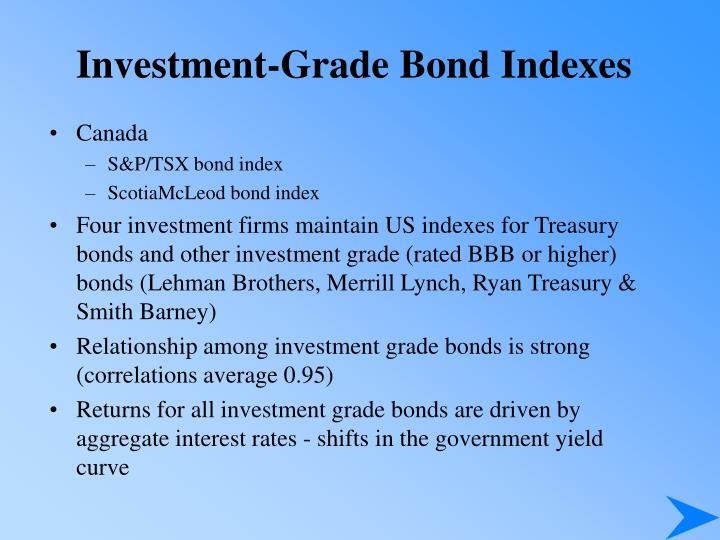 Investment-Grade Bond Indexes