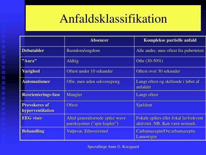 Anfaldsklassifikation