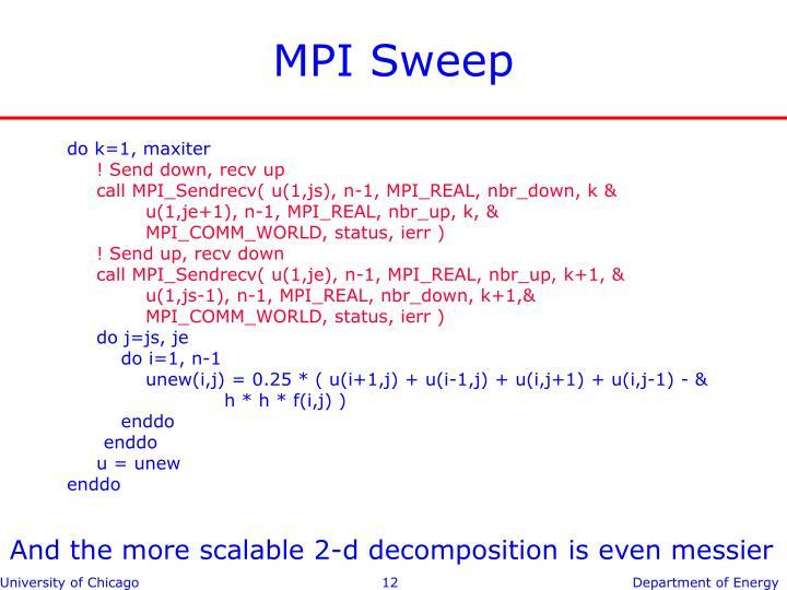 MPI Sweep