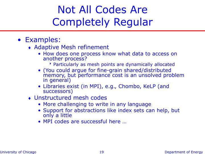 Not All Codes Are