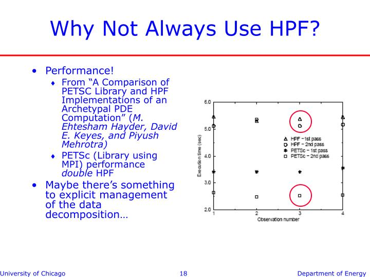 Why Not Always Use HPF?