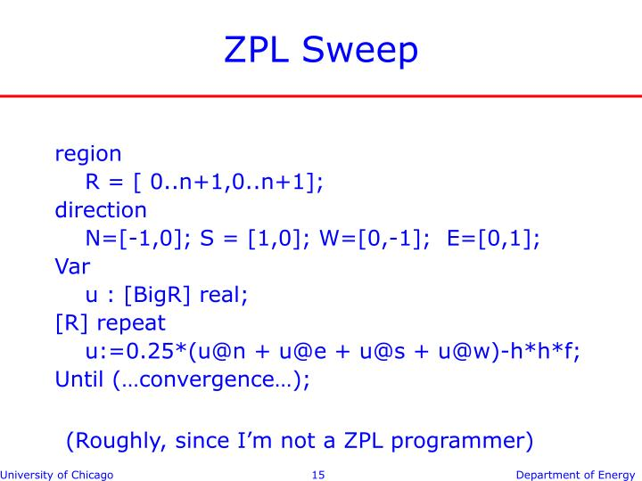 ZPL Sweep