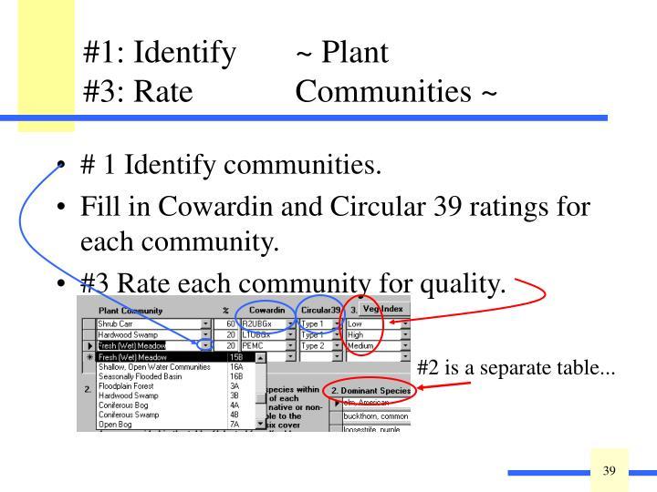 # 1 Identify communities.
