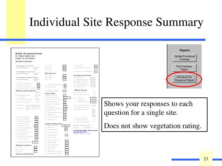 Individual Site Response Summary
