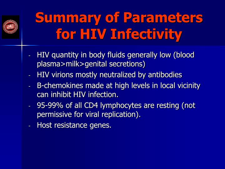 Summary of Parameters for HIV Infectivity