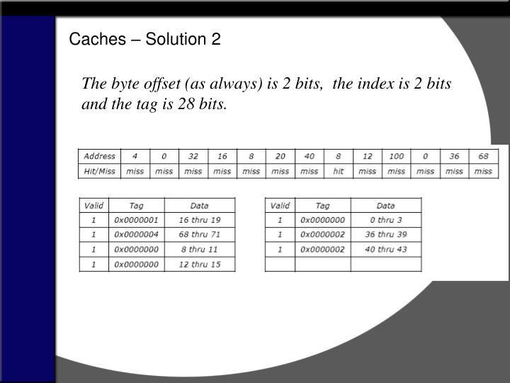 Caches – Solution 2