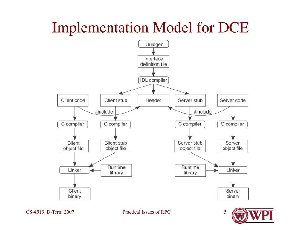 Implementation Model for DCE