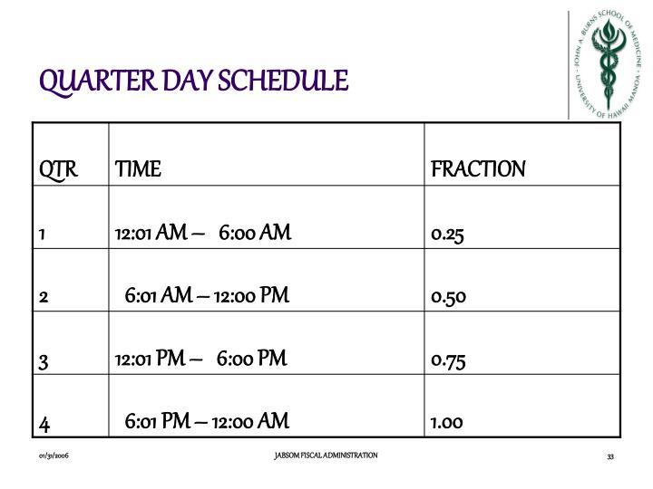 QUARTER DAY SCHEDULE