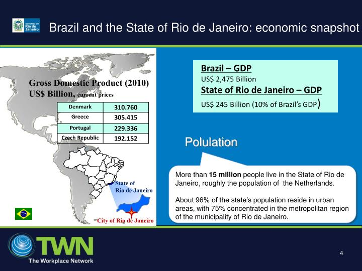 Brazil and the State of Rio de Janeiro: economic snapshot