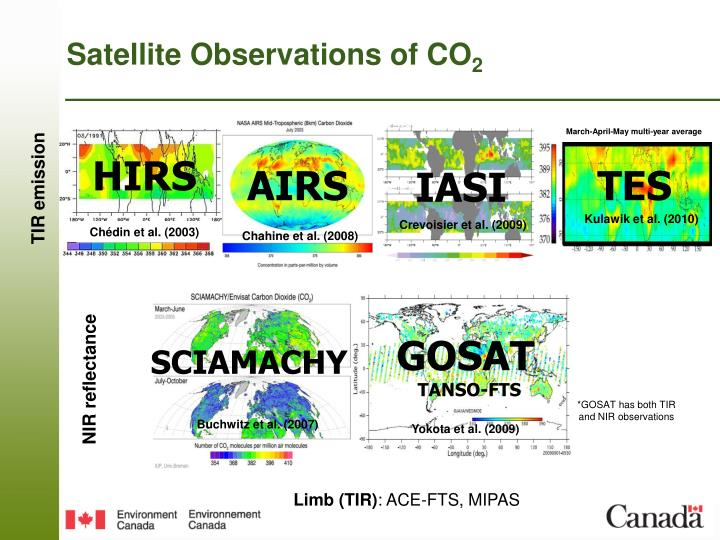 Satellite Observations of CO
