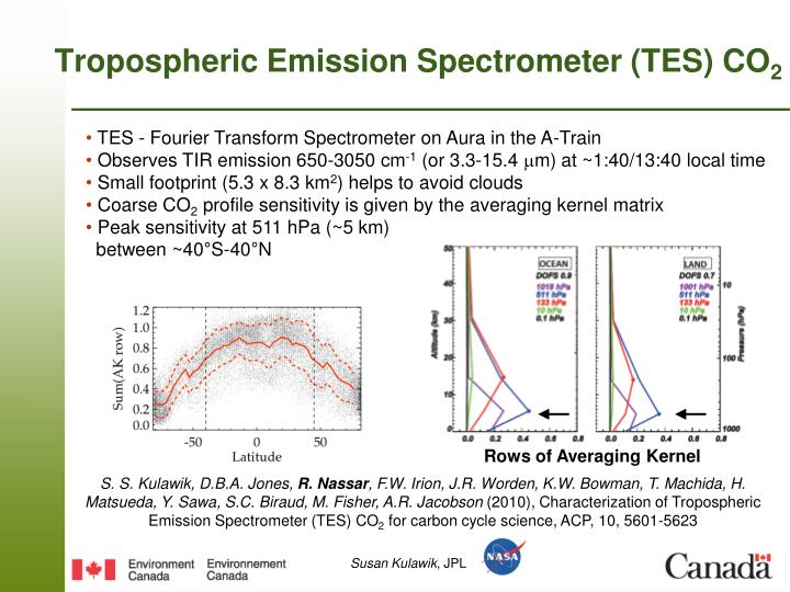 Tropospheric Emission Spectrometer (TES) CO
