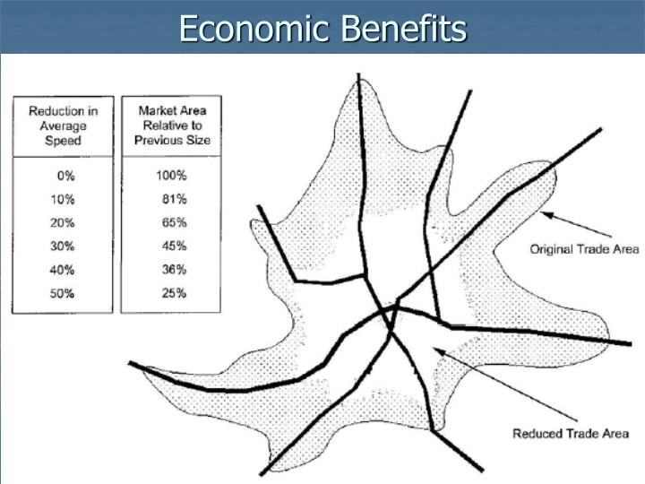 Economic Benefits