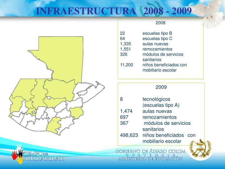 INFRAESTRUCTURA   2008 - 2009