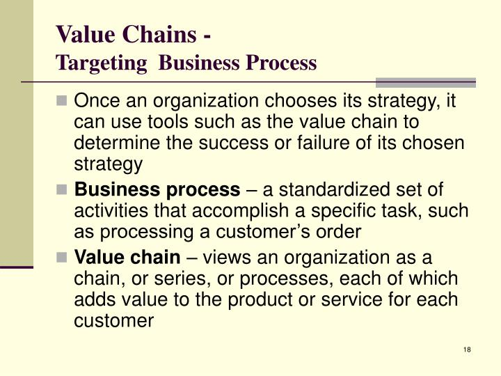 Value Chains -