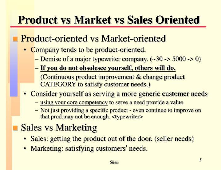 Product vs Market vs Sales Oriented