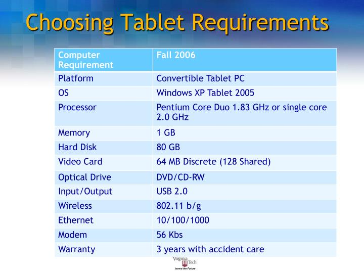 Choosing Tablet Requirements