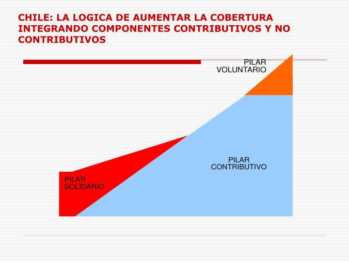 CHILE: LA LOGICA DE AUMENTAR LA COBERTURA INTEGRANDO COMPONENTES CONTRIBUTIVOS Y NO CONTRIBUTIVOS