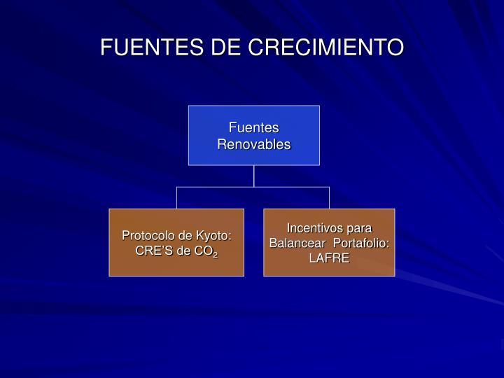 FUENTES DE CRECIMIENTO