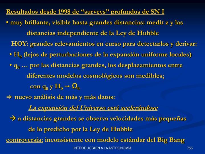 """Resultados desde 1998 de """"surveys"""" profundos de SN I"""