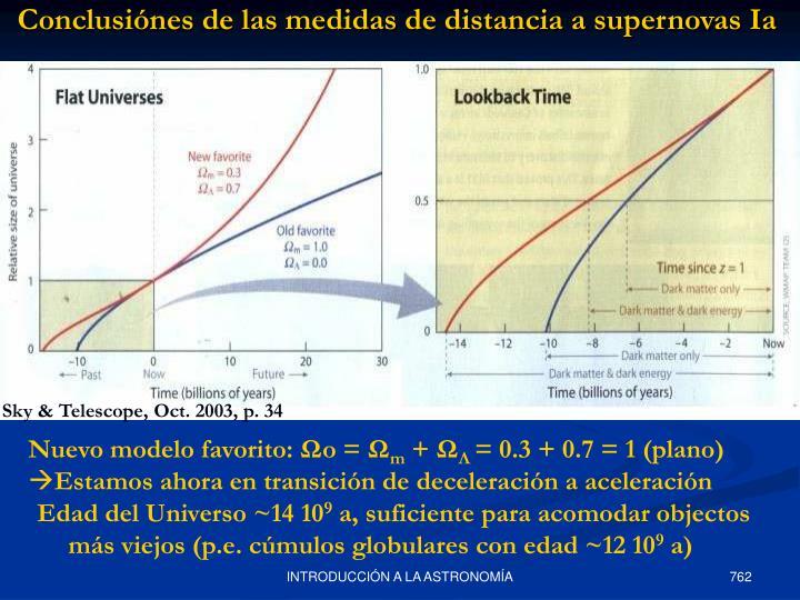Conclusiónes de las medidas de distancia a supernovas Ia