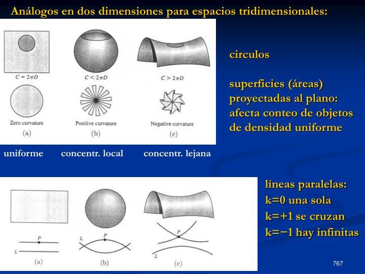 Análogos en dos dimensiones para espacios tridimensionales: