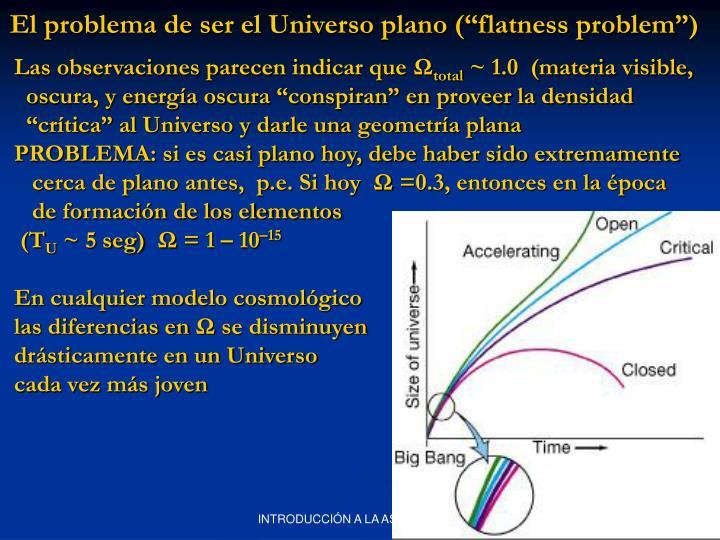 """El problema de ser el Universo plano (""""flatness problem"""")"""