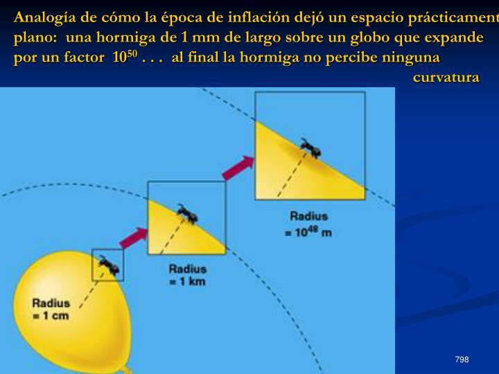 Analogía de cómo la época de inflación dejó un espacio prácticamente