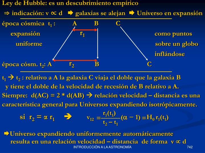 Ley de Hubble: es un descubrimiento empírico