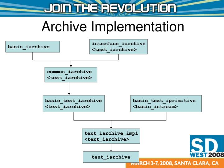 Archive Implementation
