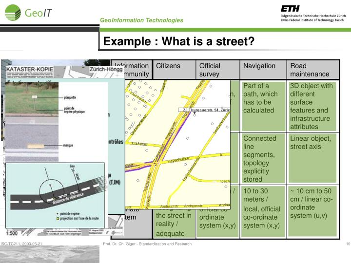 Example : What is a street?