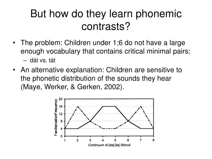 But how do they learn phonemic contrasts?