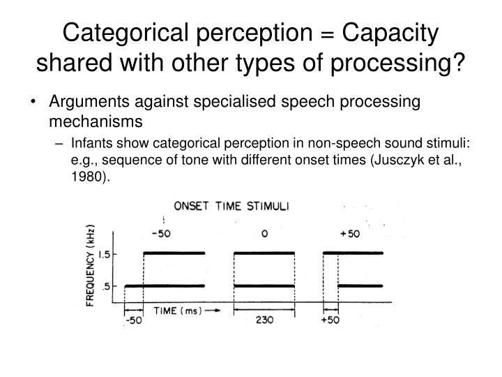 Categorical perception = Capacity shared with other types of processing?