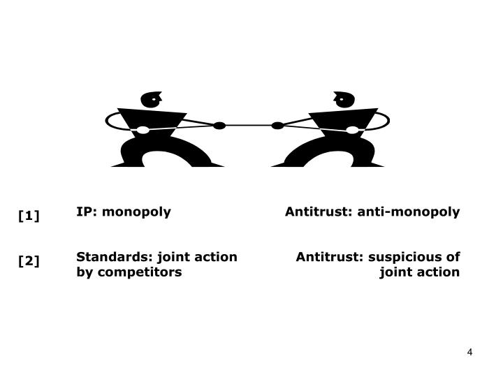 IP: monopoly