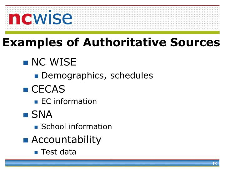 Examples of Authoritative Sources
