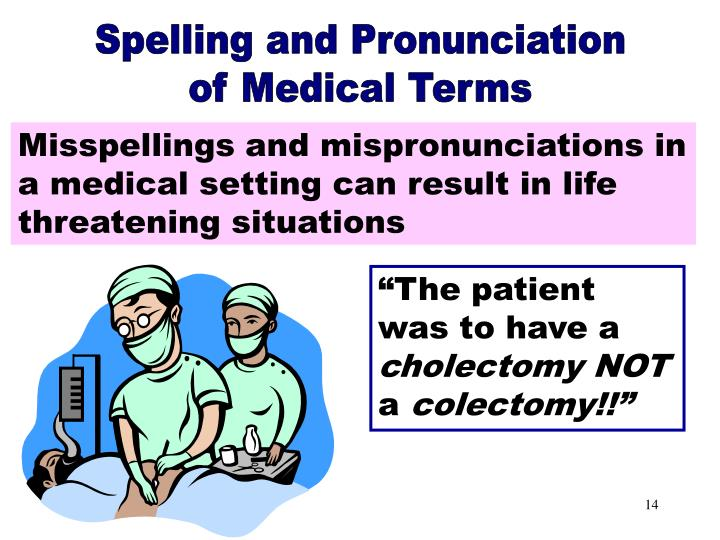 Spelling & Pronunciation of Medical Terms
