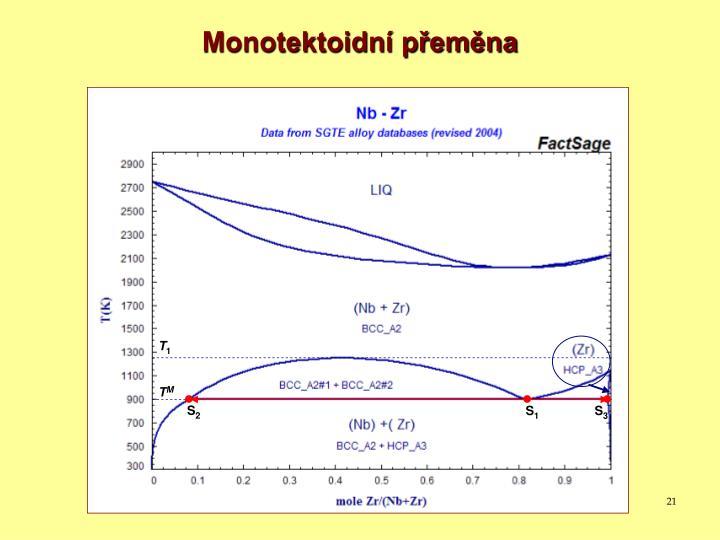 Monotektoidní přeměna