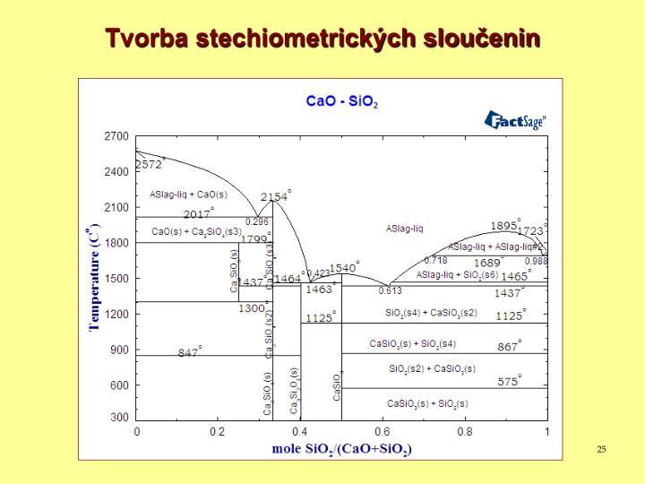 Tvorba stechiometrických sloučenin