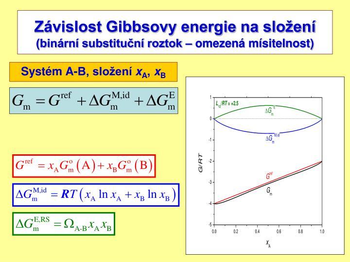 Závislost Gibbsovy energie na složení