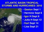 atlantic basin tropical storms and hurricanes 20101
