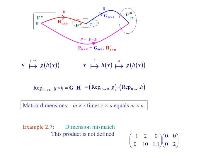 Matrix dimensions: