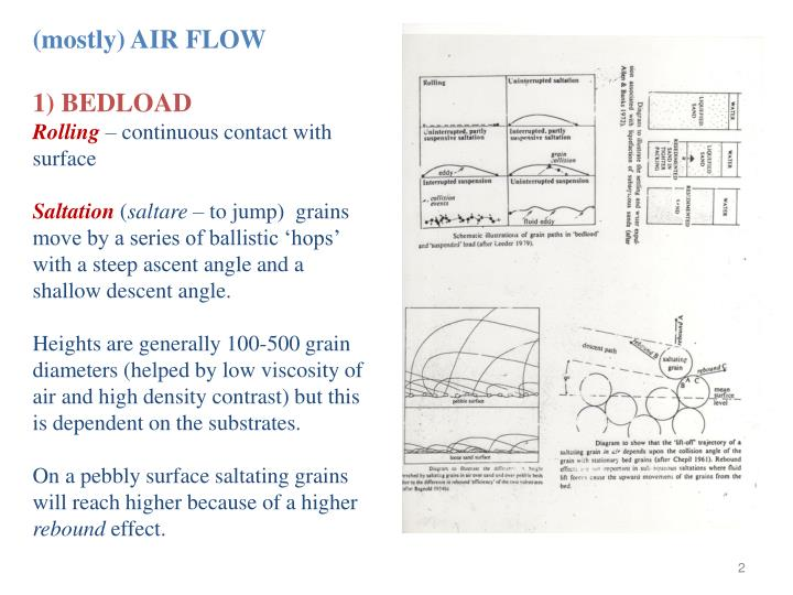 (mostly) AIR FLOW
