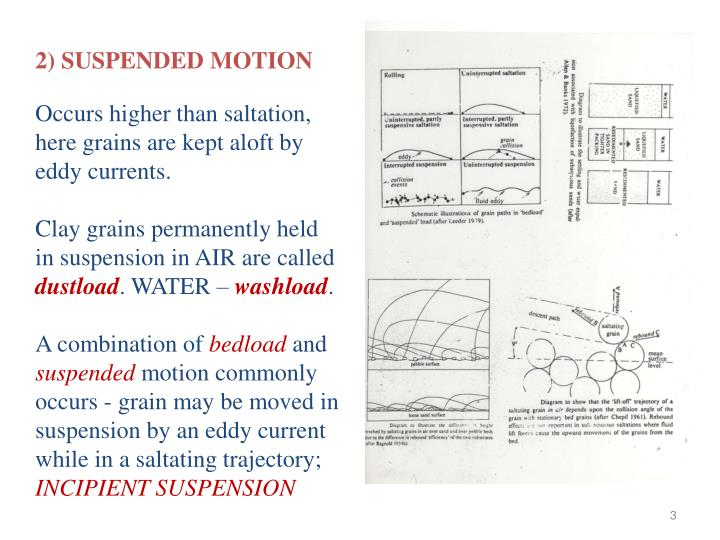 2) SUSPENDED MOTION
