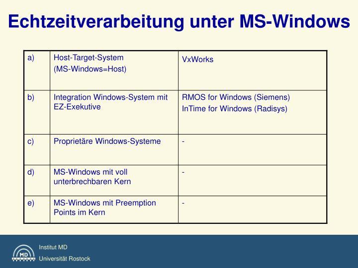 Echtzeitverarbeitung unter MS-Windows