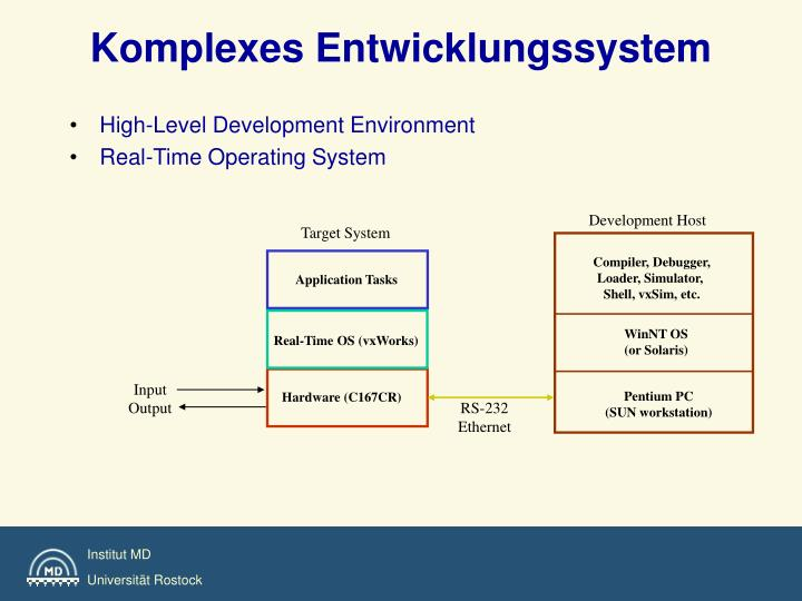 Komplexes Entwicklungssystem