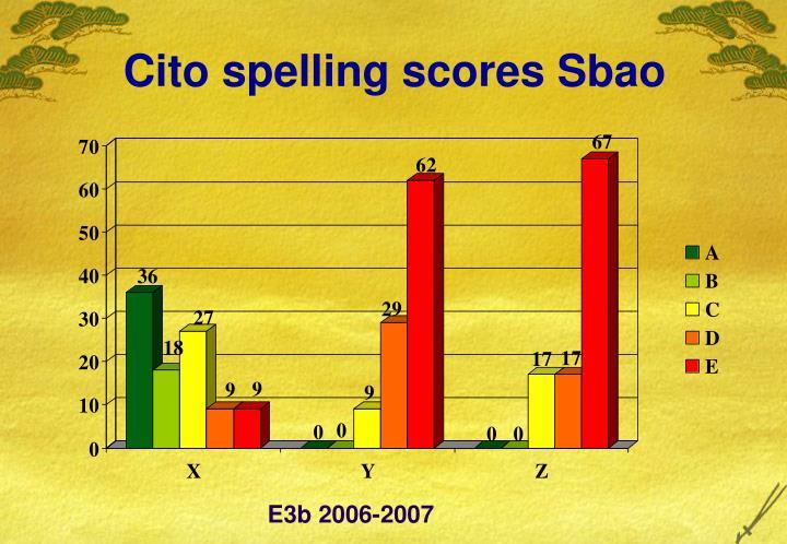 Cito spelling scores Sbao